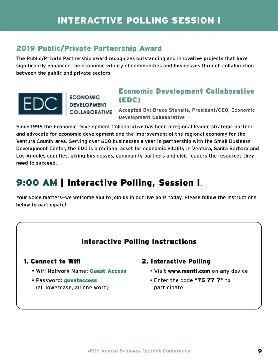 Interactive Polling Session Details